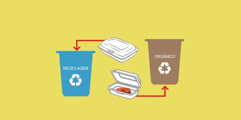 lixo reciclável e lixo orgânico